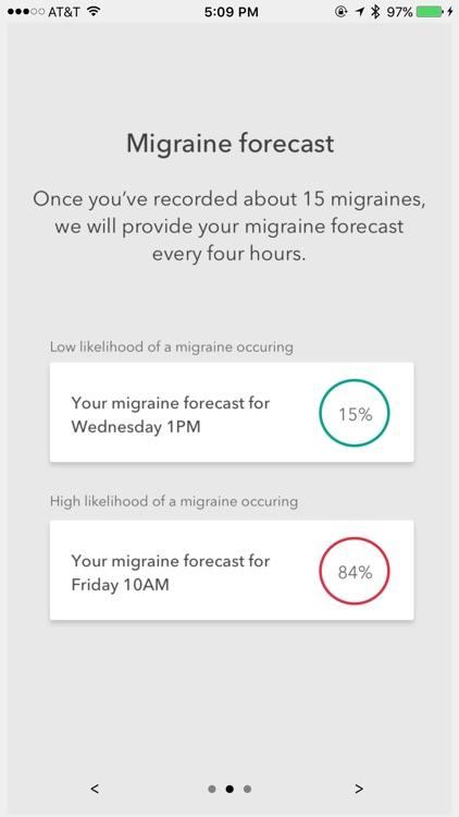 Migraine Alert