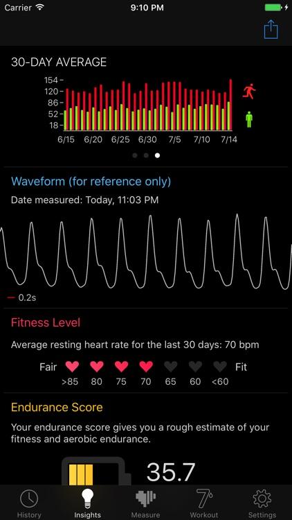 Cardiio - Heart Rate Monitor + 7 Minute Workout screenshot-3