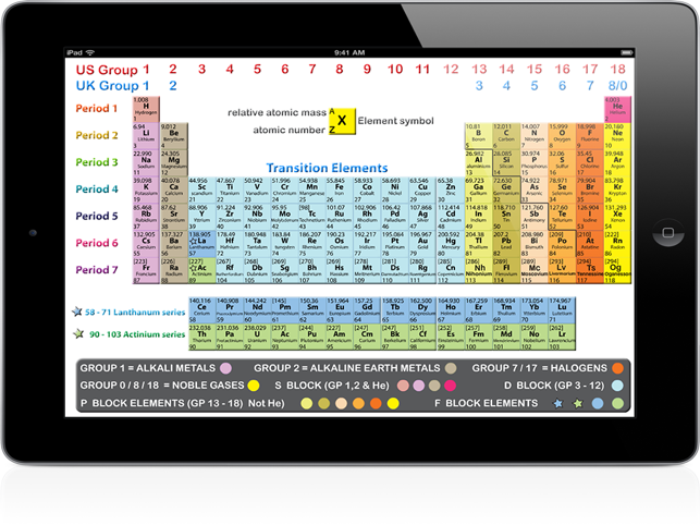 Pairplay periodic table for ipad on the app store ipad screenshots urtaz Images