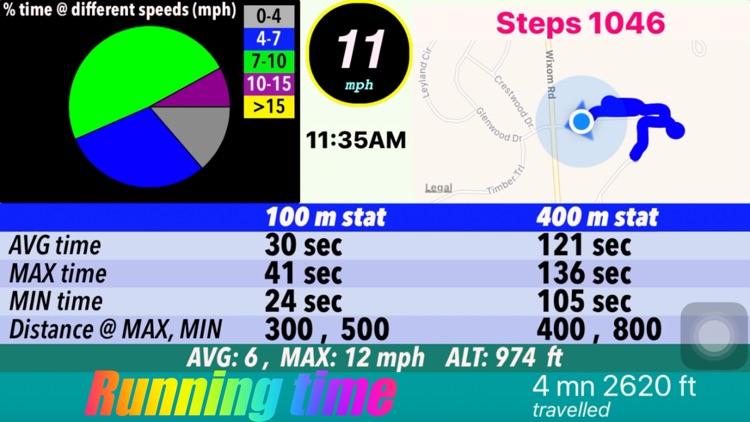 Nity Navigation & Running