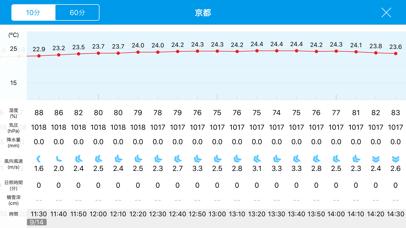 そら気温 screenshot1