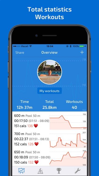Chlorine - Swimming workout tracking