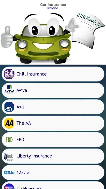 Car Insurance Ireland Blog Otomotif Keren
