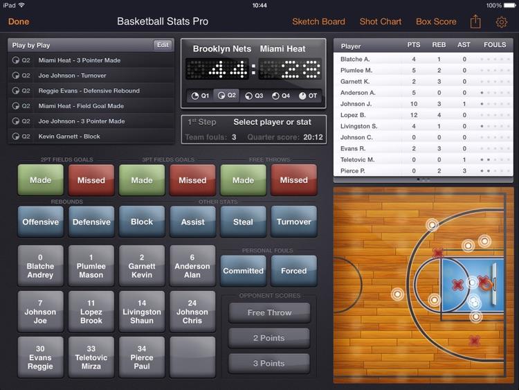 Basketball Stats PRO Lite