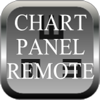 Chart_MAX