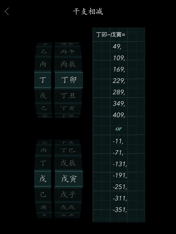 Timeline of Chinese History screenshot 10