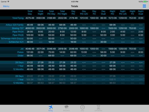Screenshot of PilotLog