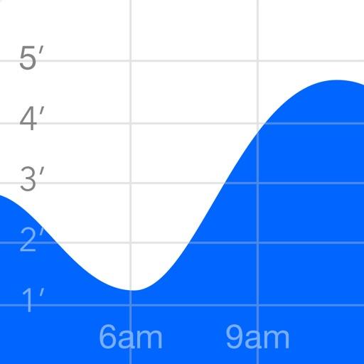 Tide Graph Pro