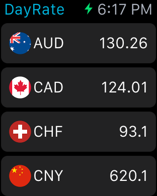 Screenshot #8 for DayRate - Currency Converter
