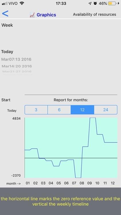 PerFin GPS Premium screenshot-0