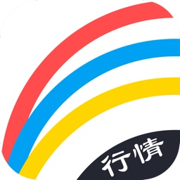 指数天下-广州证券原油期货行情软件