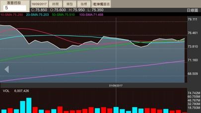 保興匯財證券手機交易應用系統屏幕截圖5