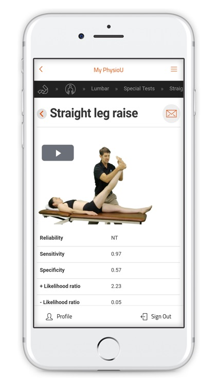 PhysioU: Complete Rehab Guide