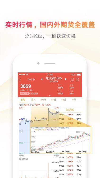 集金期货通-期货行情资讯服务平台