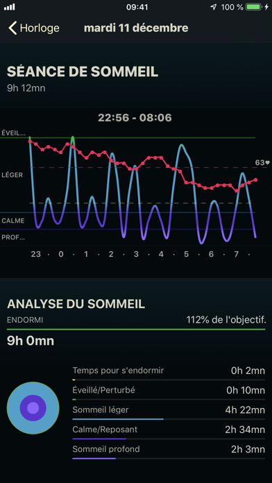 Screenshot for AutoSleep. Tracker de sommeil in France App Store