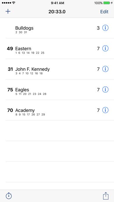 Xc Score review screenshots