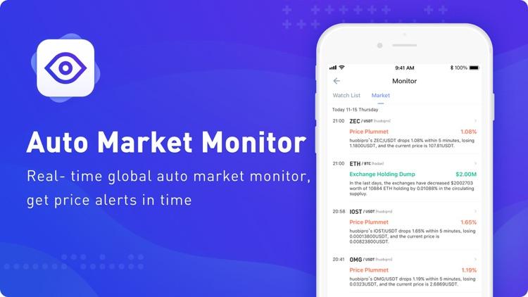 CoinNess-bitcoin index&news