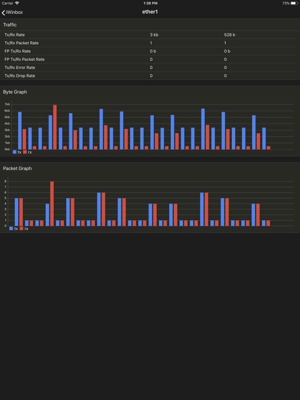 iWinbox 2 - My Winbox - Online Game Hack and Cheat   Gehack com