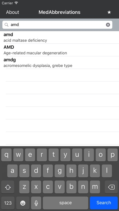 Medabbreviations review screenshots