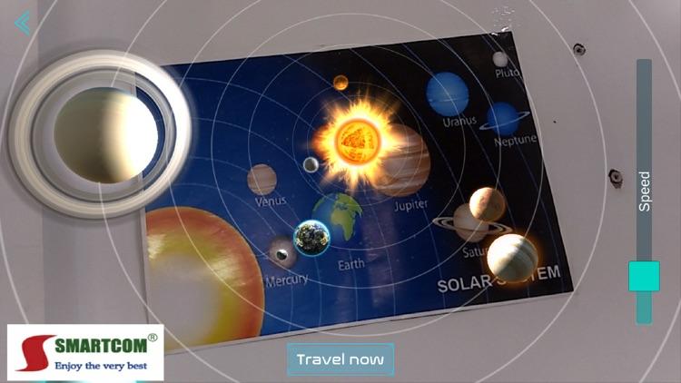 Smartcom Solar System