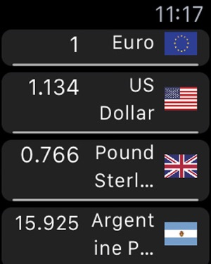 Currency Converter Money On The