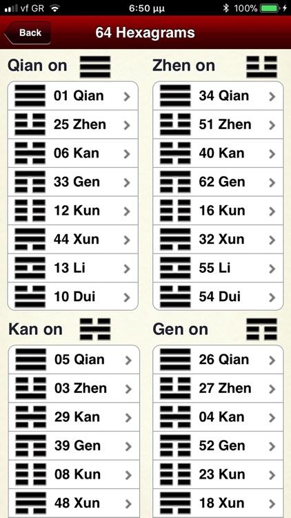 I-Ching Divination Yi Jing Pro
