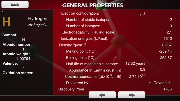 Periodic Table - PWN screenshot-4