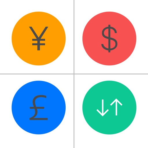 Currency Realtime