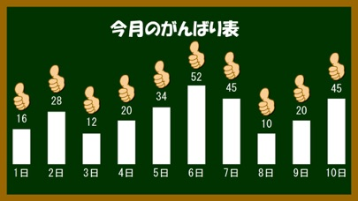 一年生の漢字のおすすめ画像4