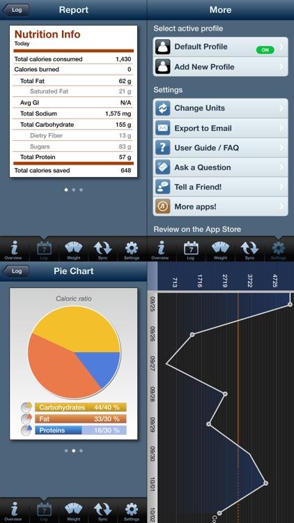 Tap & Track Calorie Counter screenshot-4