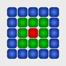 Activities of IQ Matrix