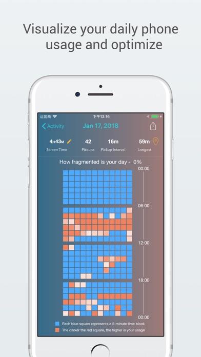 realizd screen time tracker free iphone ipad app market
