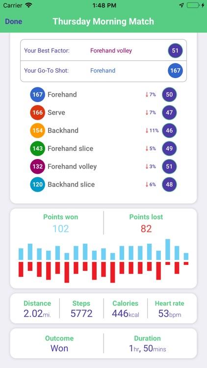 BestShot Tennis Tracker screenshot-4