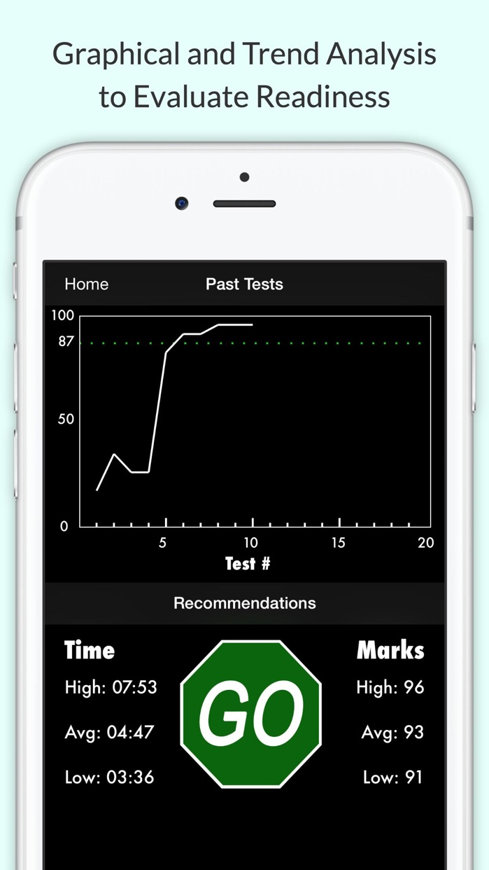 DMV Hub - Permit Practice Test Screenshot
