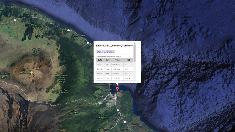 Hawaii tide chart weather by nestides for Hawaii tides for fishing