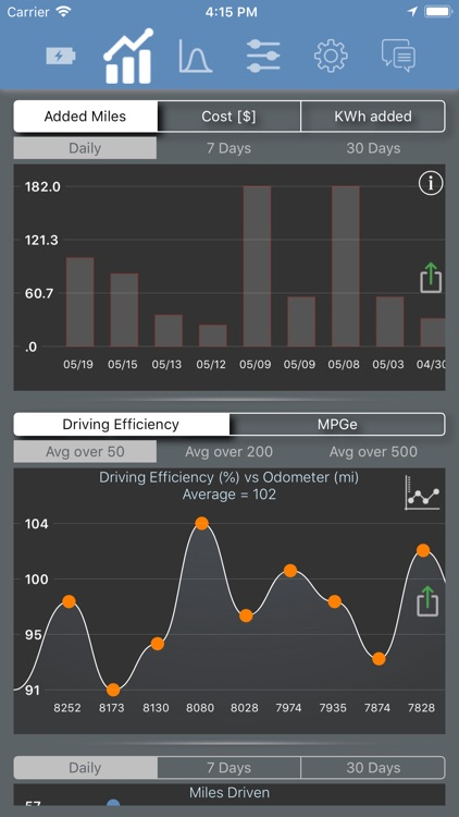 Stats: For Tesla Model S/X/3 screenshot-1