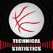 84.火星技术统计-为打造每一场篮球比赛专业智能化服务