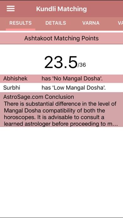 Lal Kitab kundli matchmaking på hindi