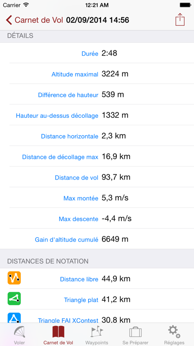 Screenshot for Flyskyhy in France App Store