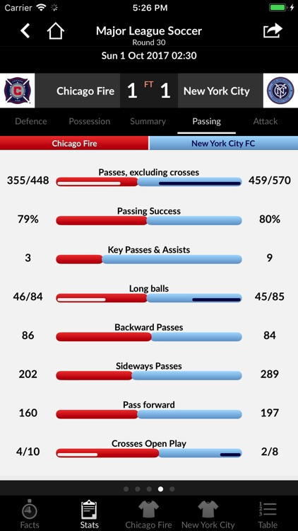 TLS Soccer Scores - Premier