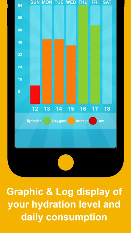 AQUALERT: Daily Water Tracker