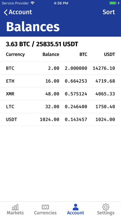 ALTX: Third party Bittrex app