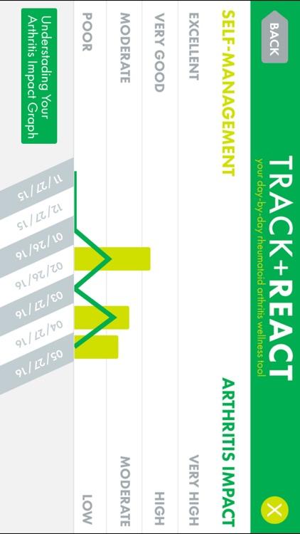 TRACK + REACT screenshot-4