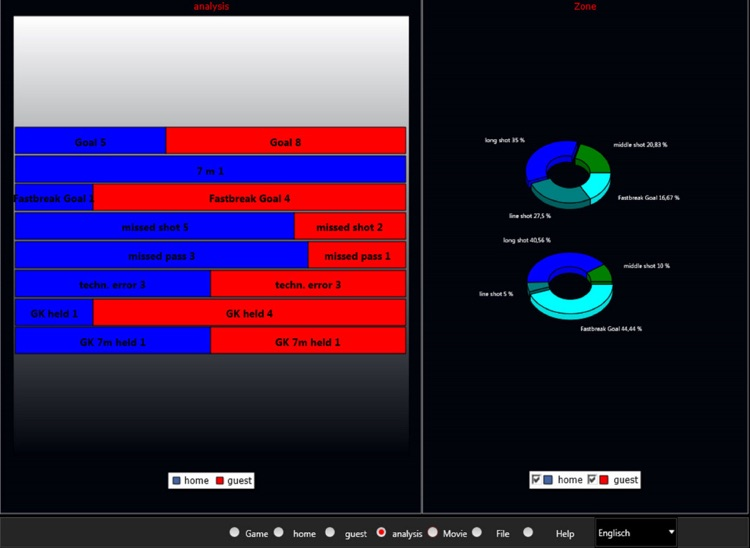 THSAProf-Handball Statistic screenshot-3