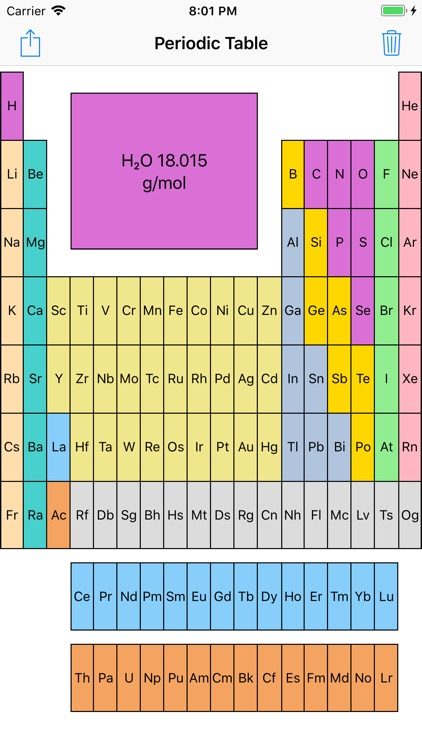 Periodic Table With Molar Mass