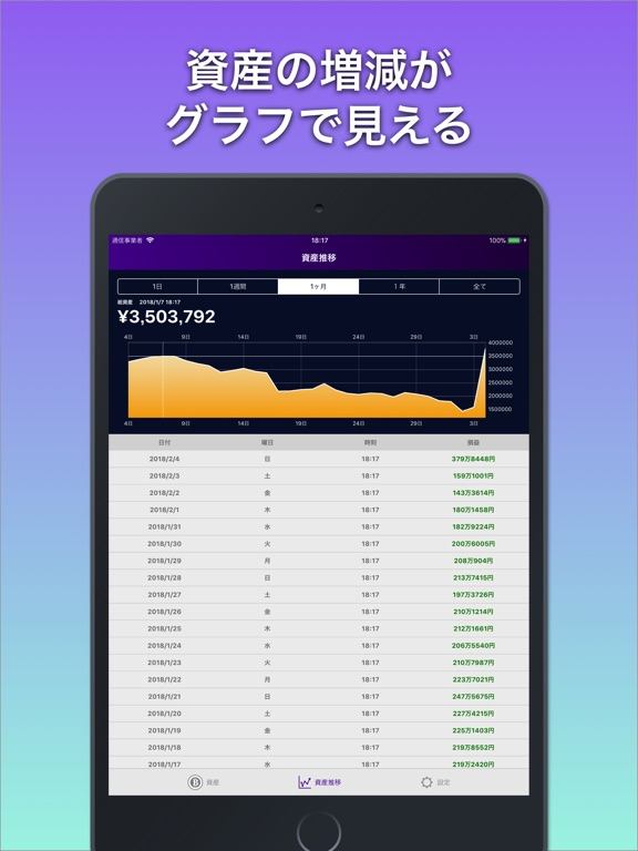 https://is1-ssl.mzstatic.com/image/thumb/Purple128/v4/d2/7d/a5/d27da594-9a86-cd7c-30d6-c9c32c880bdc/source/576x768bb.jpg