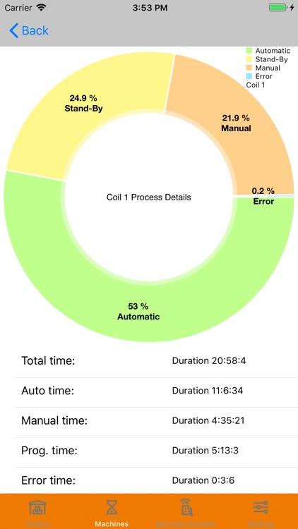 Schnell Software BarBoss