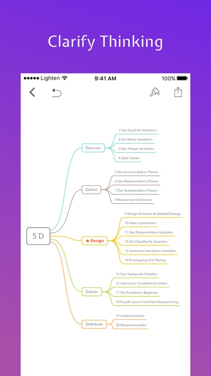 Lighten: Mind Mapping by XMind screenshot-0