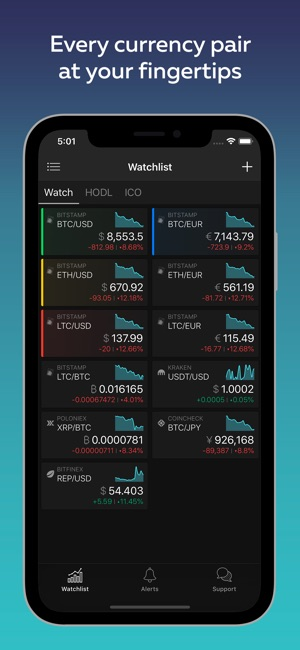 TabTrader Bitcoin on the App Store