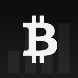 BTCM Bitcoin Monitor